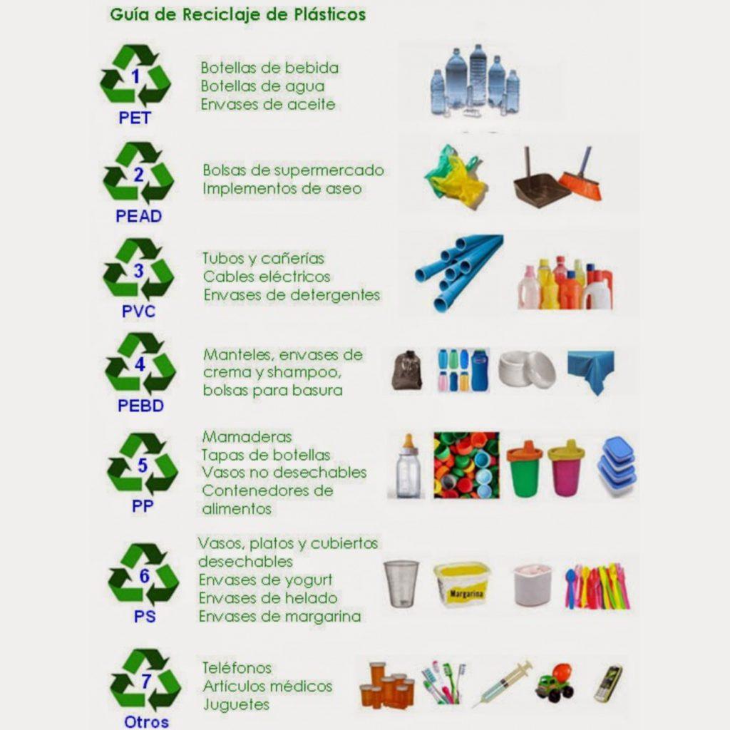 Materiales de envases